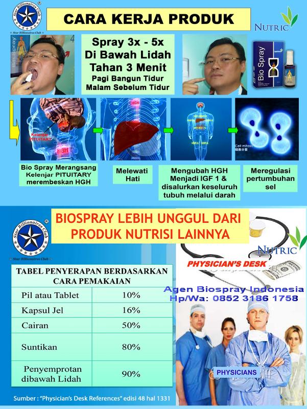 Biospray Sidoarjo |Konsultasi hubungiHp/Wa:0852-3186-1758 (Marika)