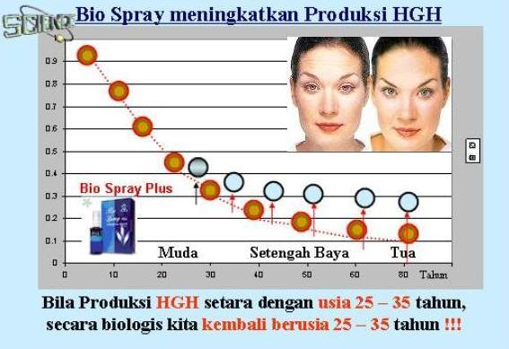 Agen Bio spray